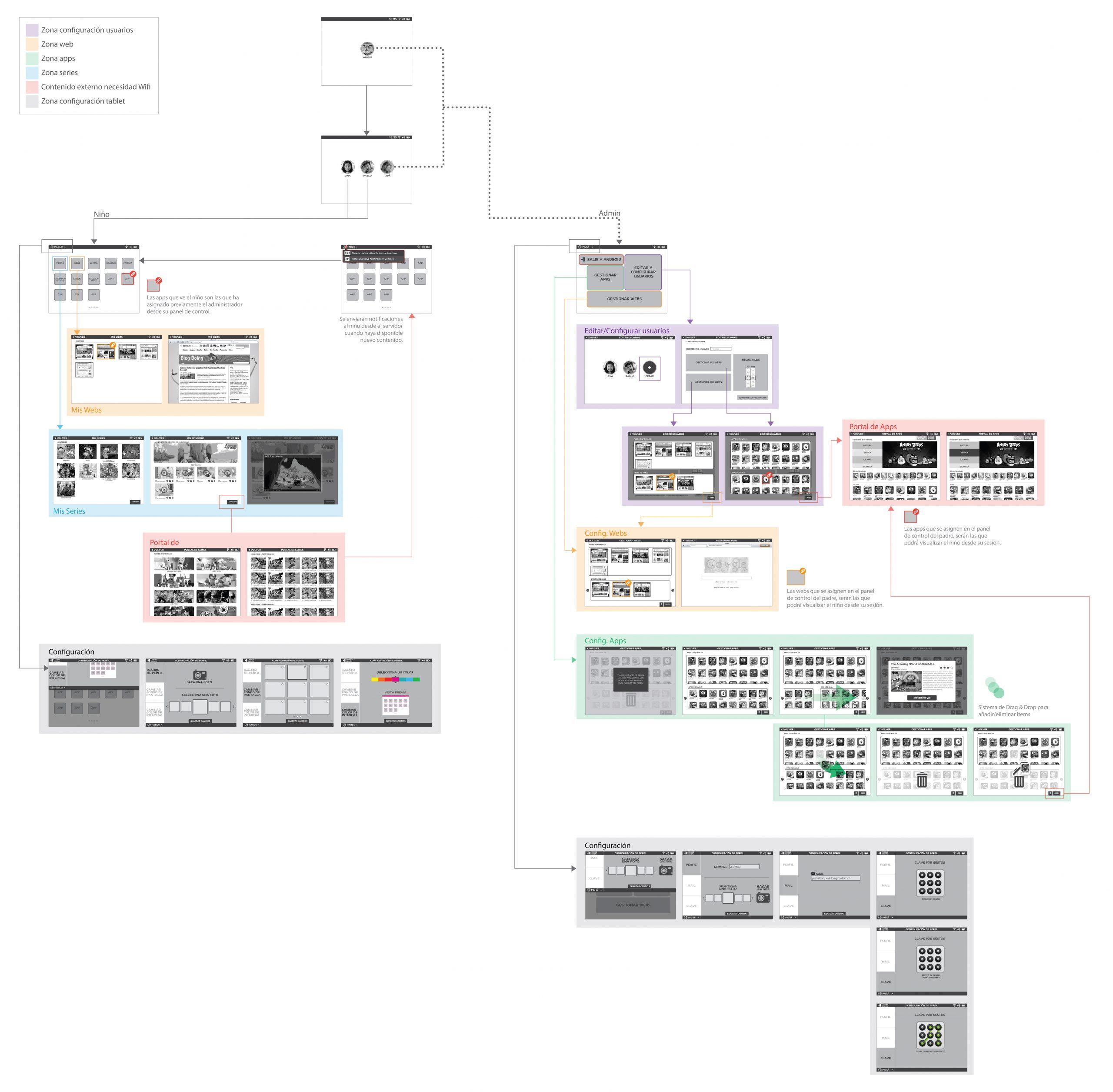 arquitectura_ok2