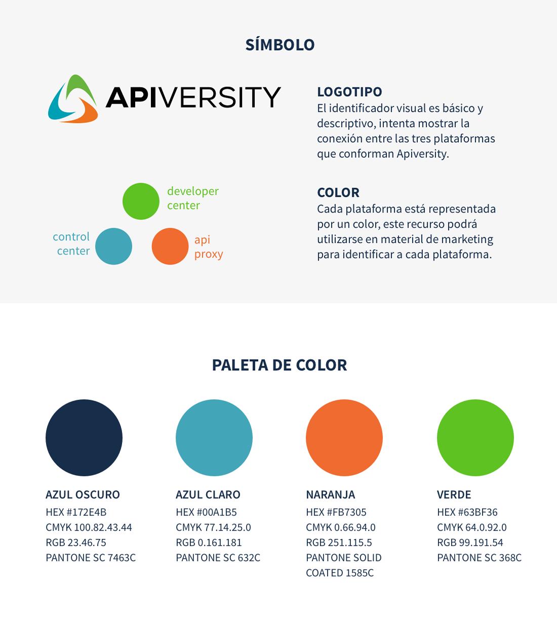 APIVERSITY_Brand-Matrix2
