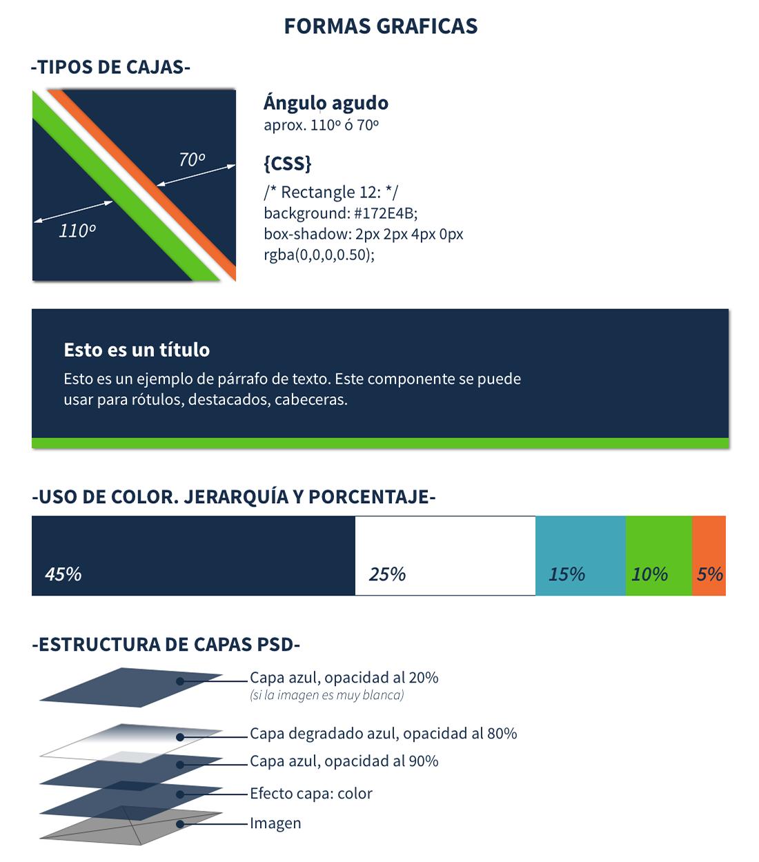 APIVERSITY_Brand-Matrix6
