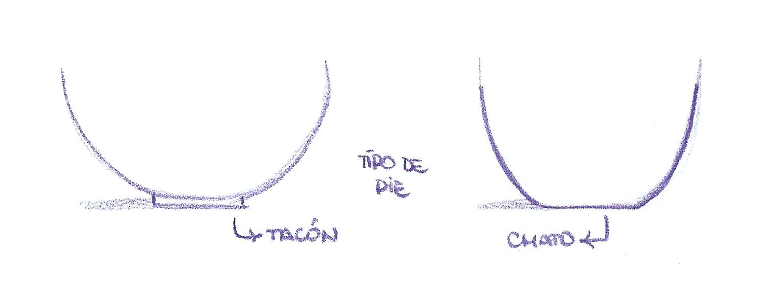 3Tacón